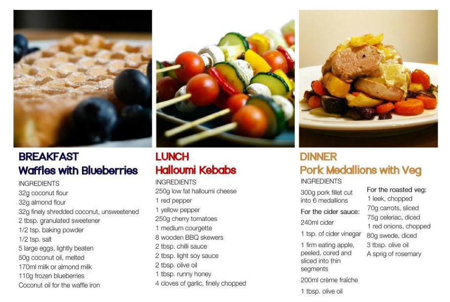 Thirty Day Low Carb Meal Plan